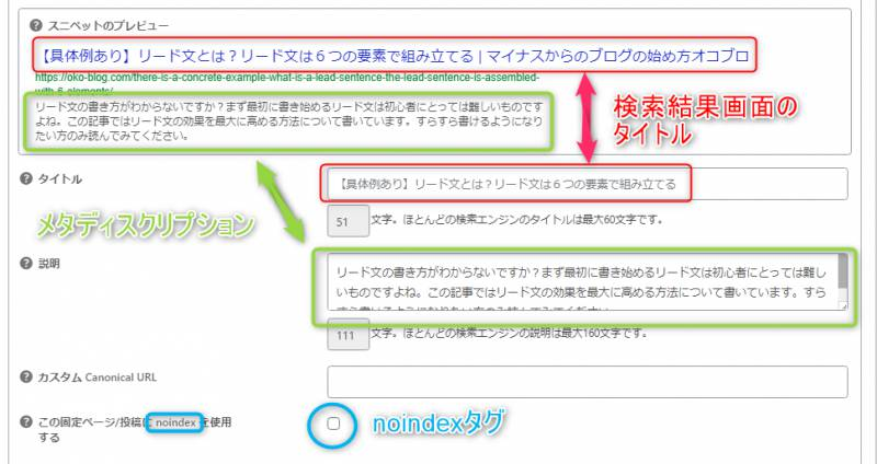 All In One SEO Packを有効化している状態の記事編集画面の最下部
